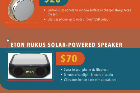 The Coolest Solar-Powered Gadgets Infographic