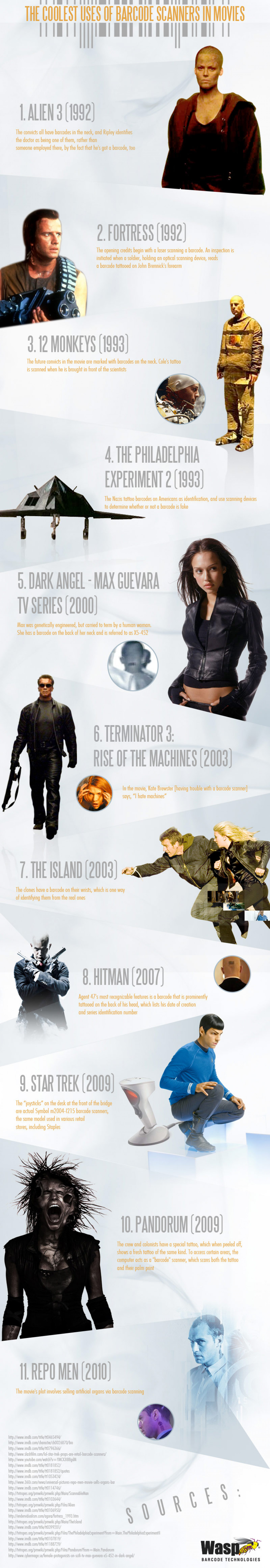The Coolest Uses of Barcode Scanners in Movies Infographic