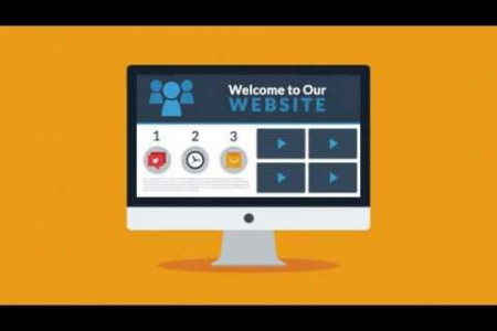 The Correct Process For Designing A Website Infographic