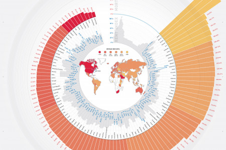 The Cost of Housing Around the Globe Infographic