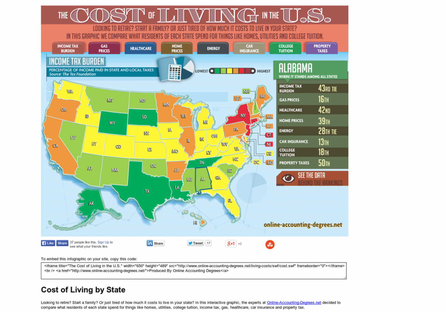 US Cost Of Living Infographics Visually - Cost of living us map