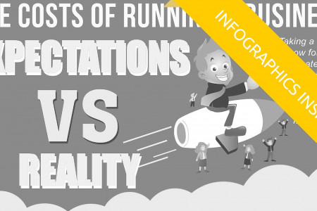 The Cost Of Running a Business - Expectations vs Reality  Infographic