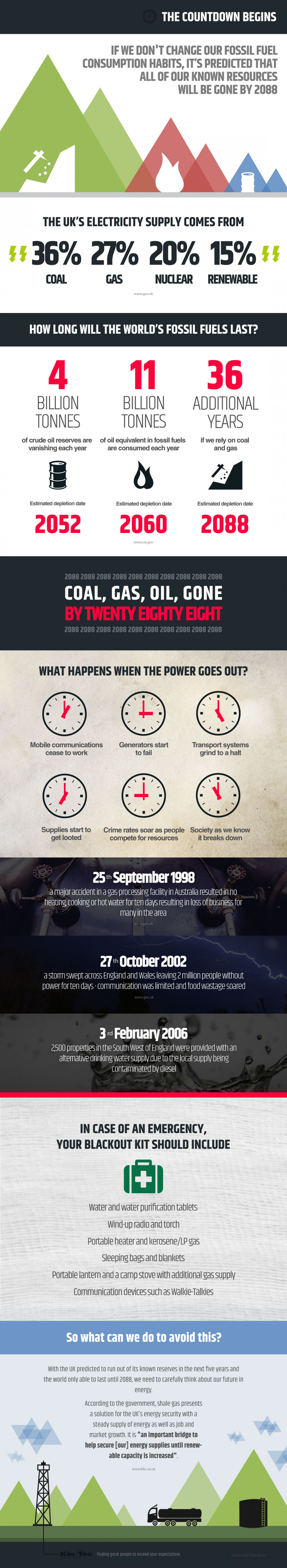 The Countdown Begins Infographic