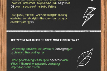 The Countdown Is On! How Much Money Can You Save for Your Business? Infographic