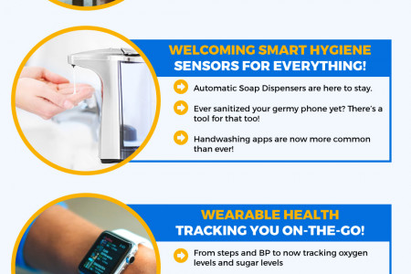 The COVID-19 Effect on Home & Personal Care Infographic