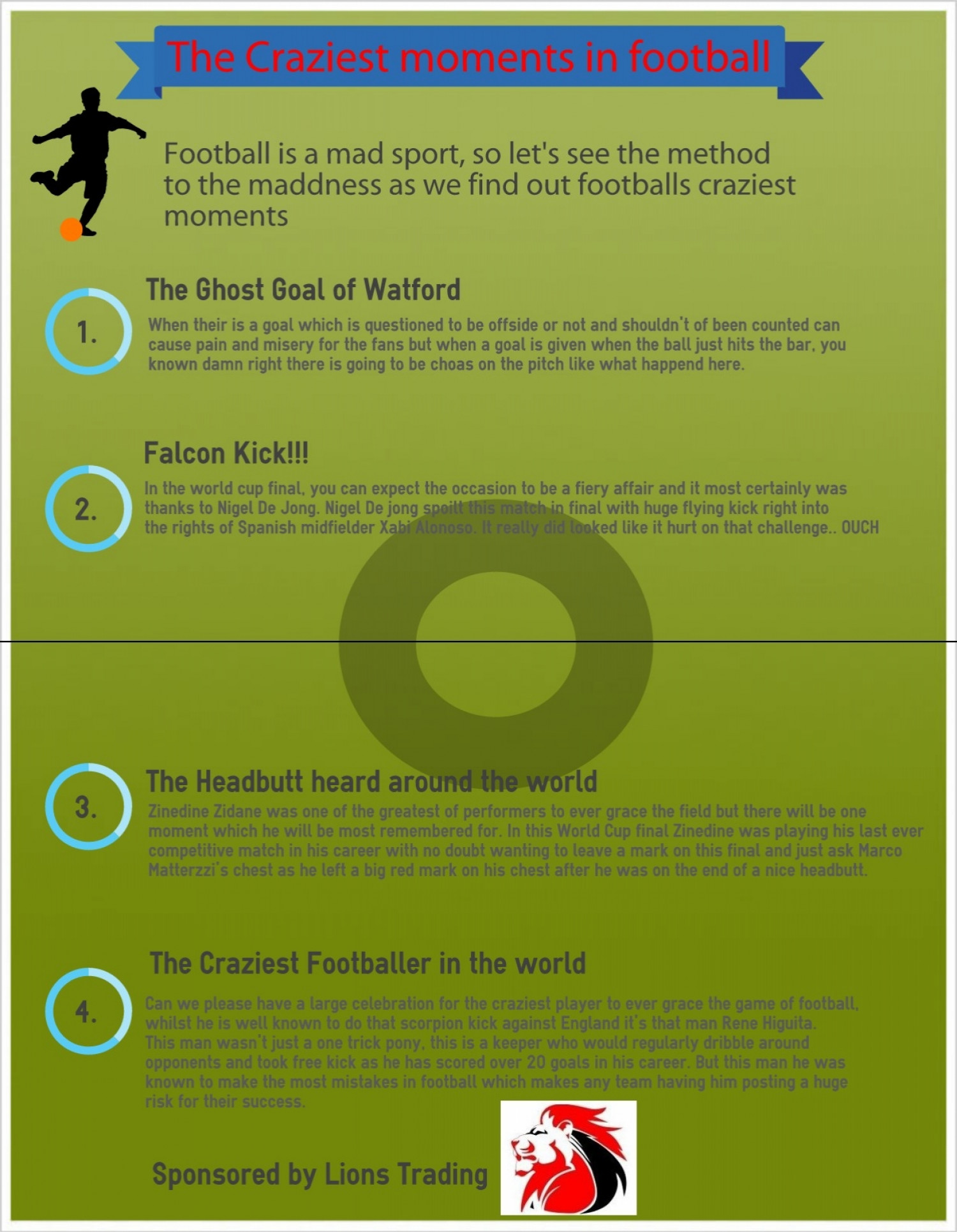 The Craziest Moments in football Infographic