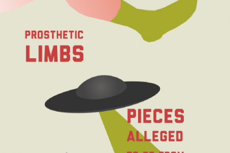 The Craziest Stuff People Pawn! Infographic
