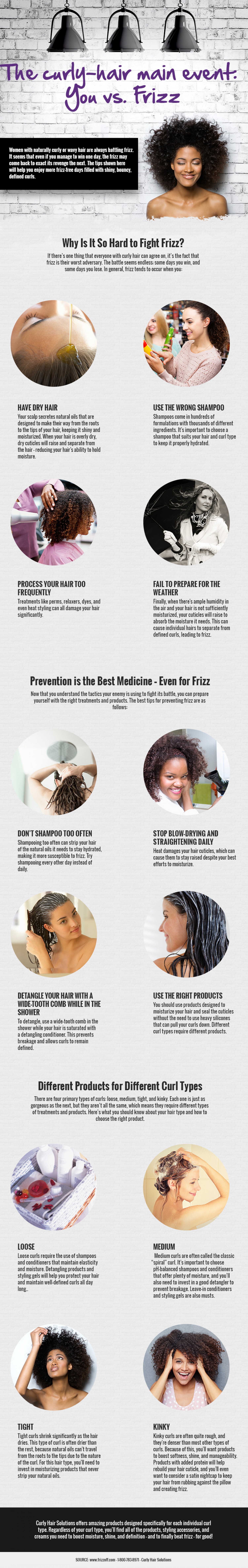 The Curly Hair Main Event: You vs. Frizz Infographic