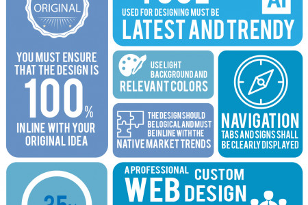 The Custom Approach is The Best Approach... Infographic