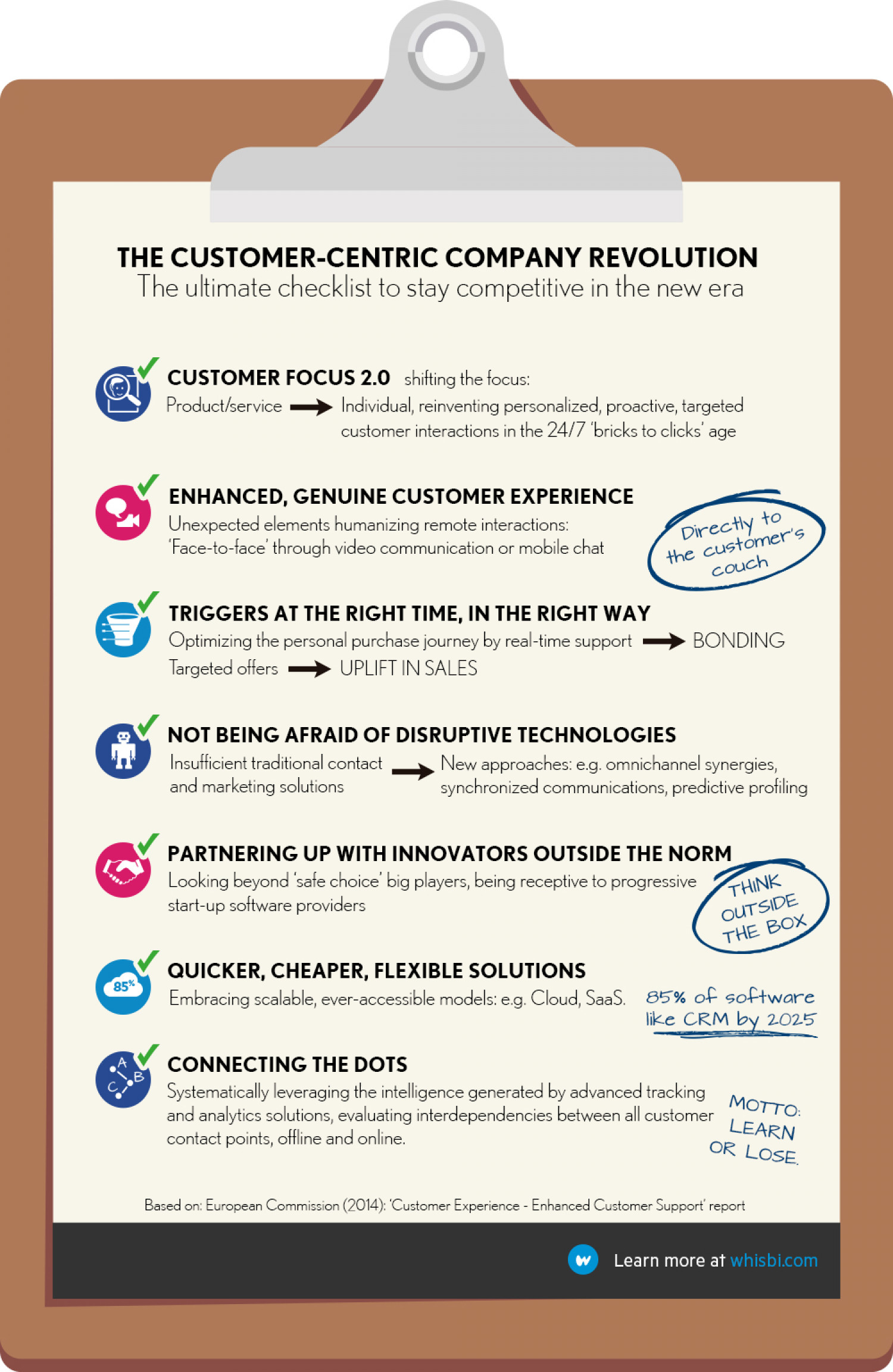 The Omnichannel Customer Experience Revolution Checklist for Companies  Infographic