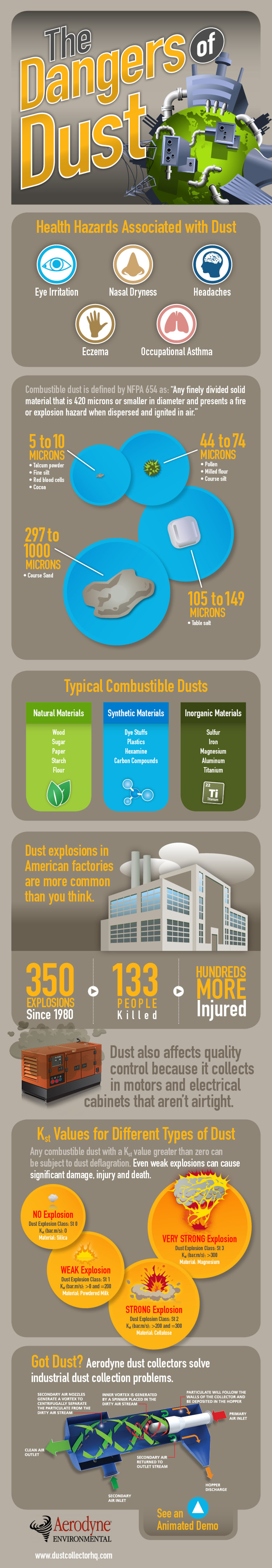 The Dangers of Dust Infographic