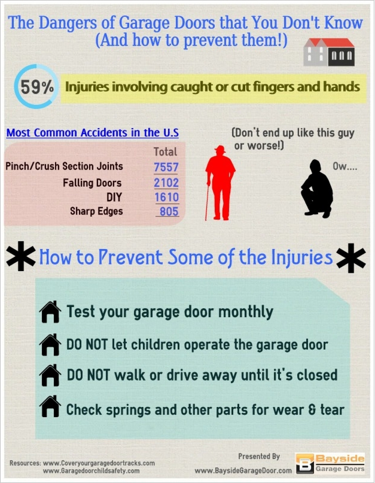 The Dangers of Garage Doors You Don't Know Infographic
