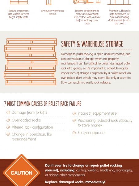The Dangers of Modern Warehouses and How to Prevent Them  Infographic