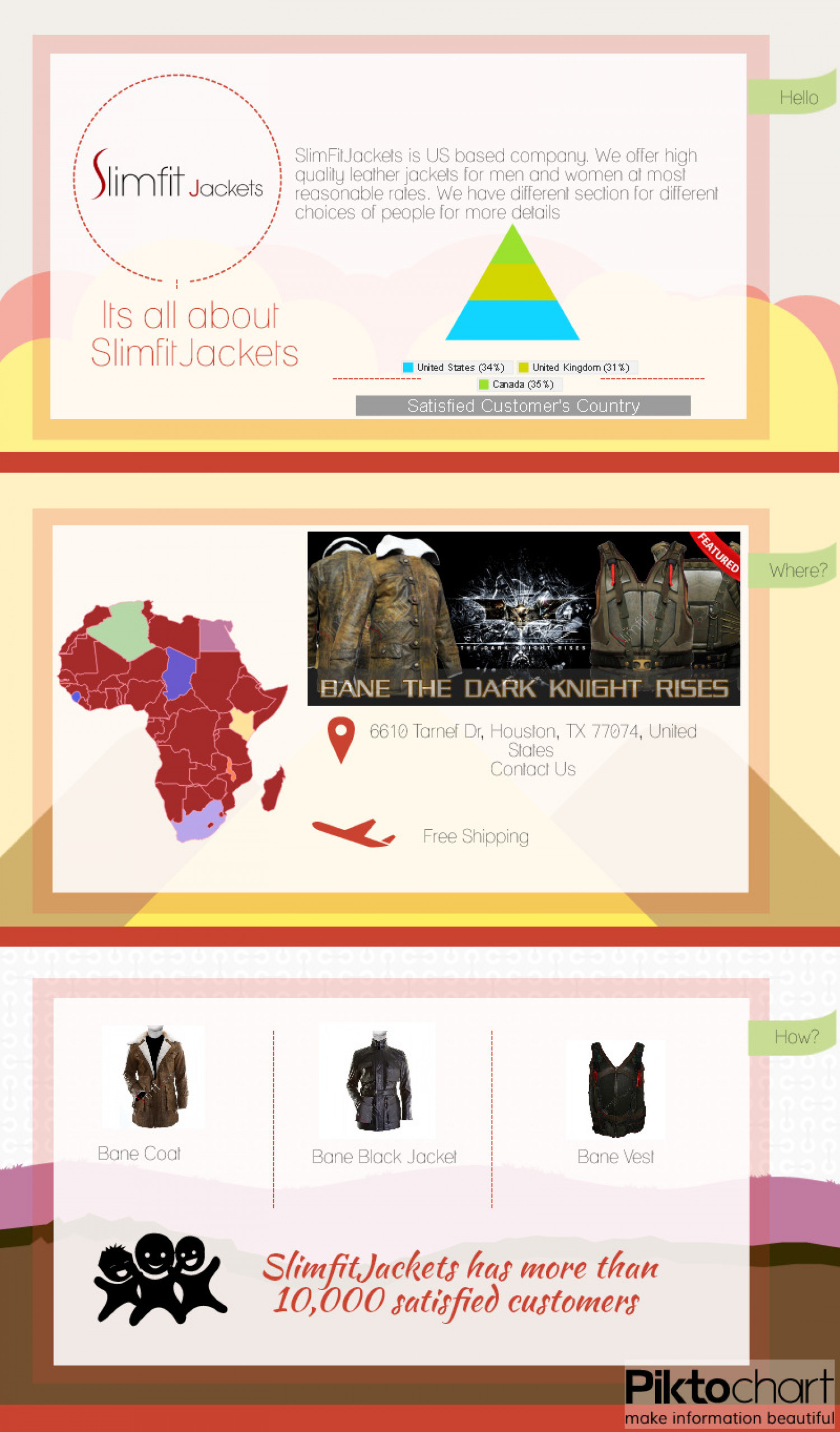 The Dark Knight Rises Bane Coat/Costume /Vest Infographic