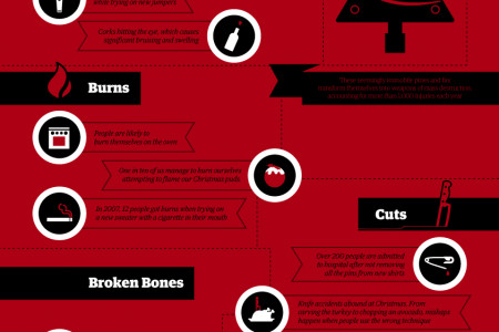 The Dark Side of Christmas Infographic