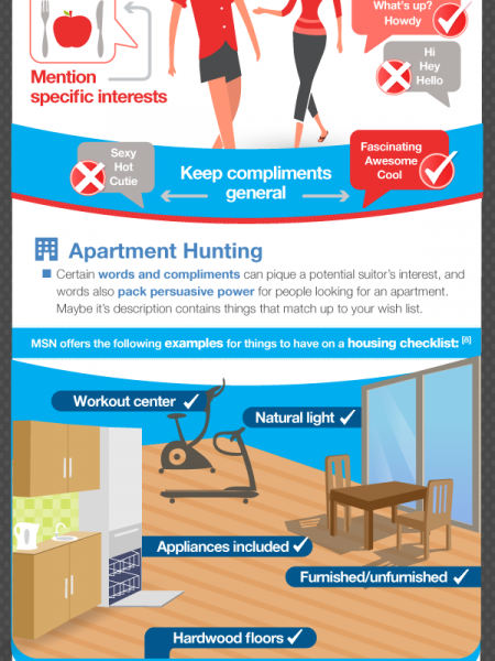 The Dating Game: Finding the Perfect Apartment Infographic