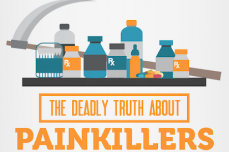 The Deadly Truth About Painkillers Infographic