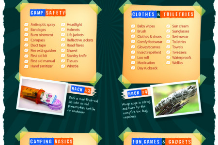 The Definitive Camping Checklist Infographic