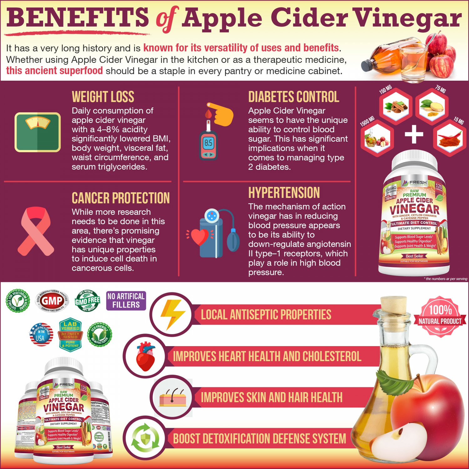 The Definitive Guide to the Benefits of Apple Cider Vinegar Infographic