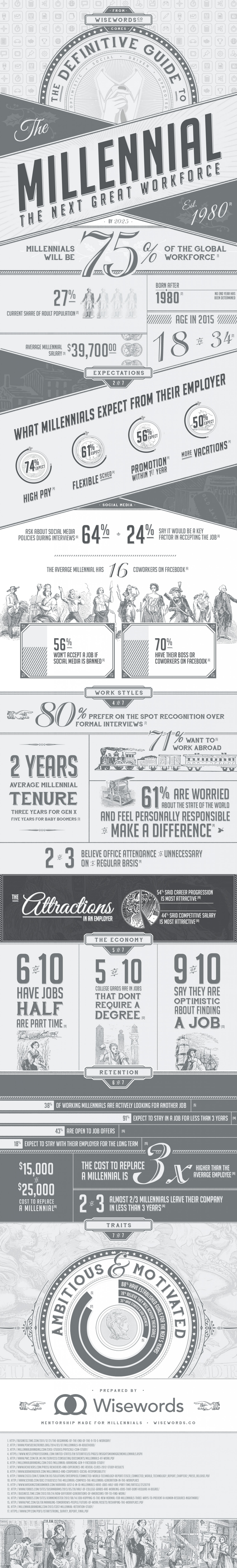 The Definitive Guide to the Millennial Workforce Infographic