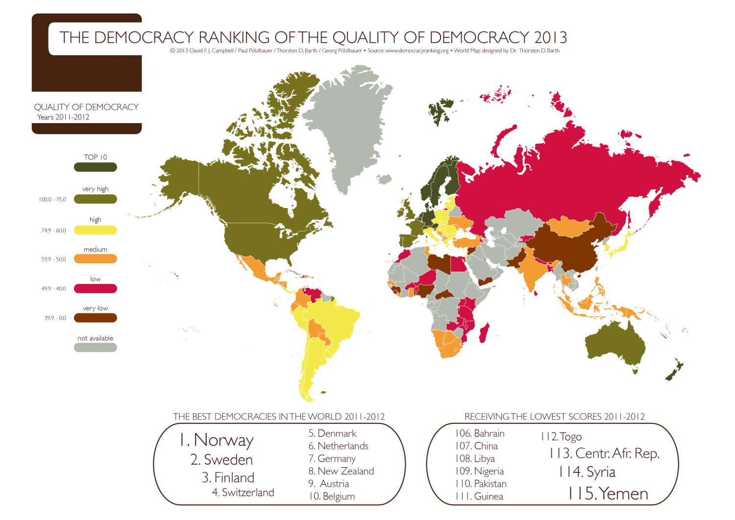 World map infographics visual the democracy ranking of the quality of democracy 2013 infographic gumiabroncs Gallery
