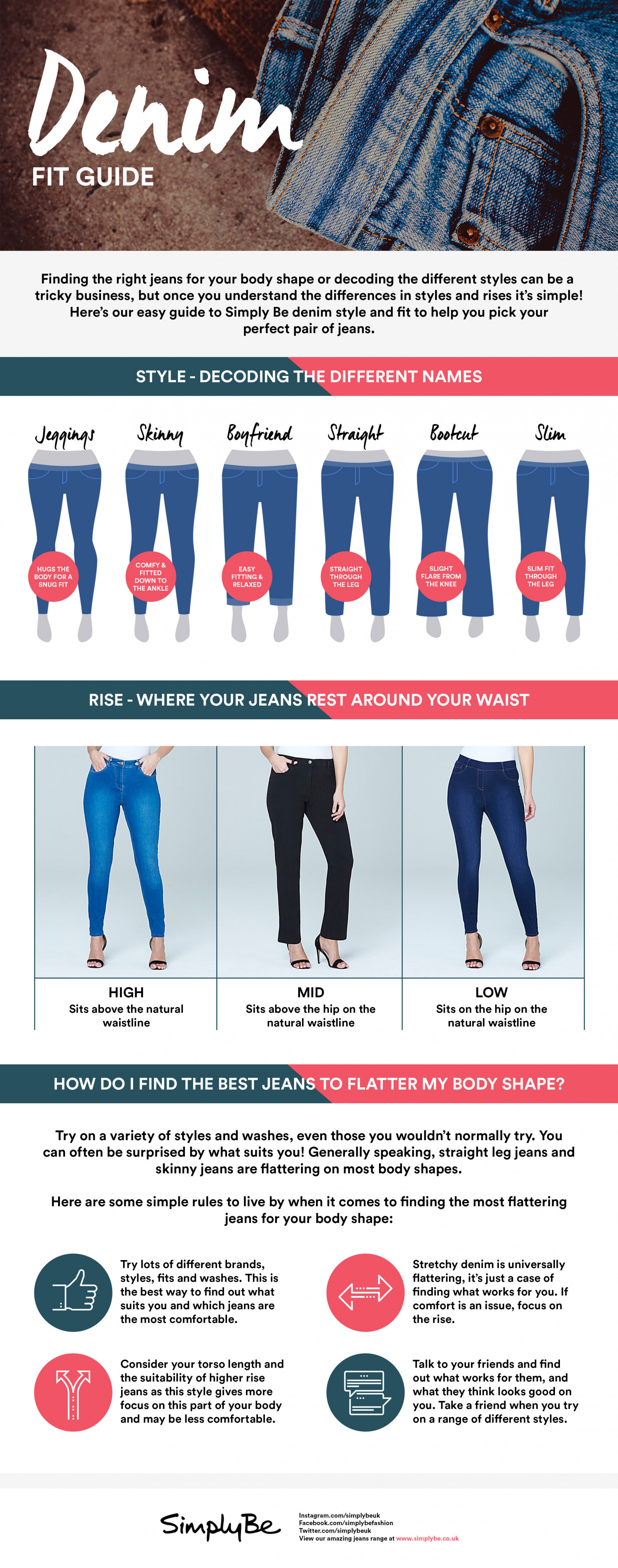 The Denim Fit Guide Infographic