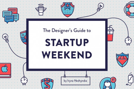 The Designer's Guide to Startup Weekend Infographic