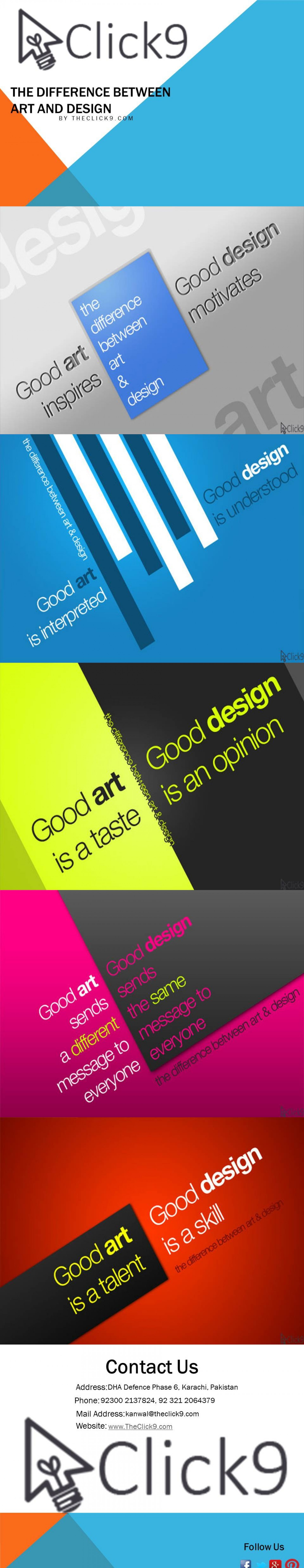 The Difference Between Art and Design. Infographic