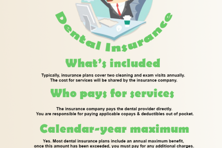 The Difference Between Dental Insurance & Discount Dental Plans Infographic