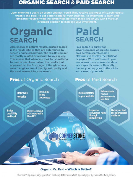 The Difference Between Paid Search and Organic Search Infographic