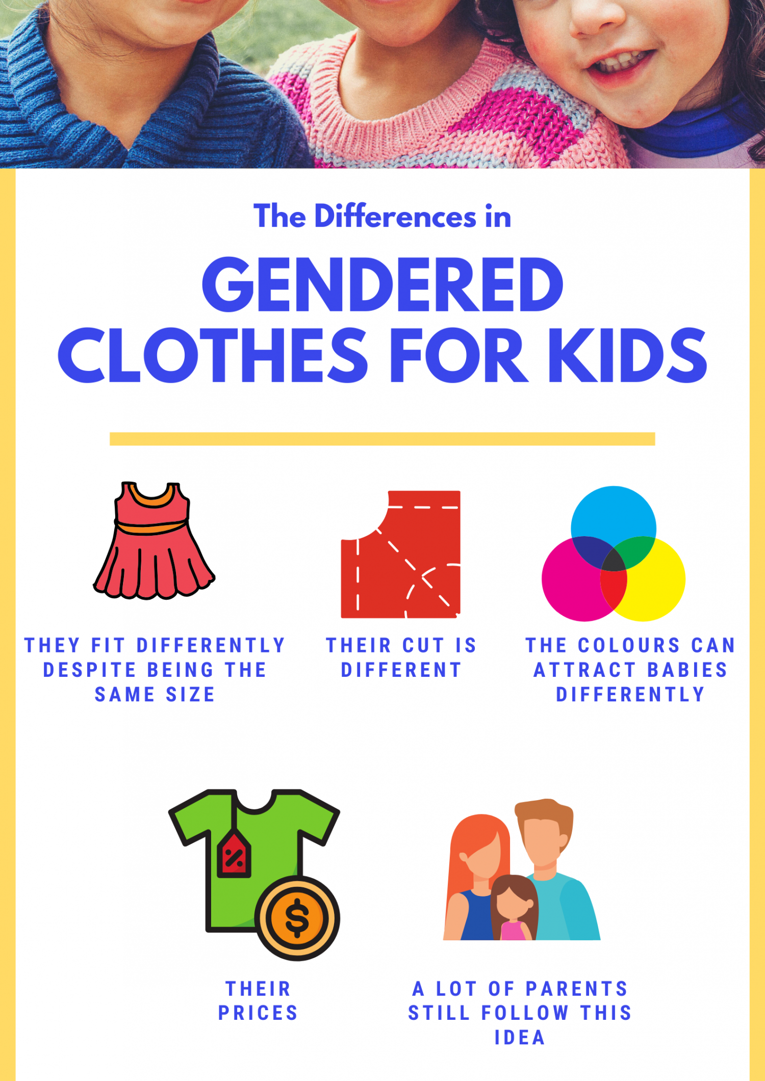 The Differences in Gendered Clothes for Kids Infographic