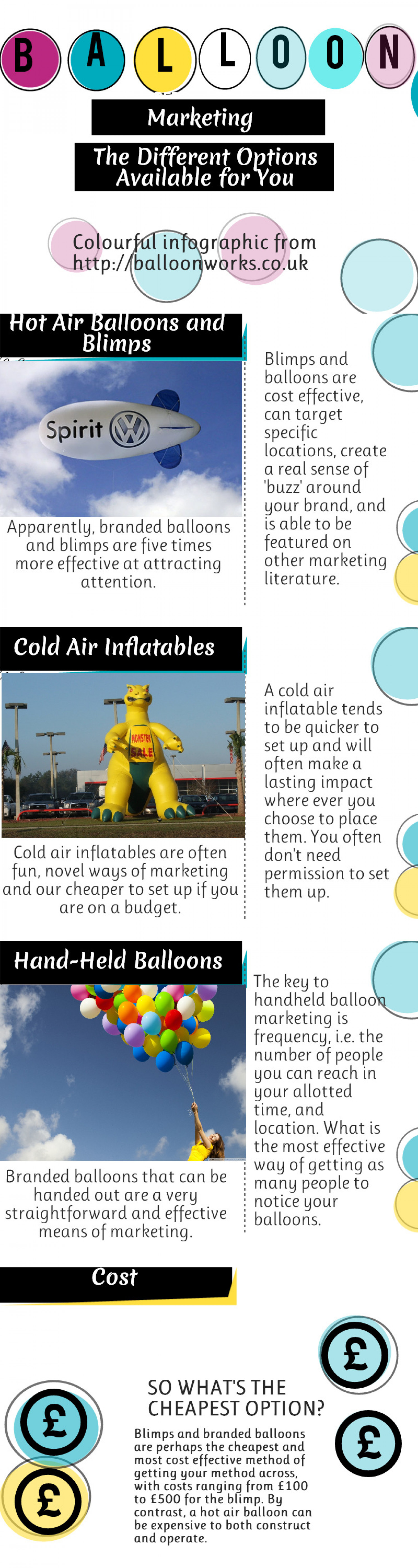 The Different TTypes of Balloon Marketing  Infographic