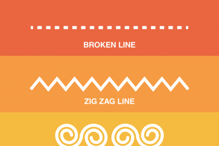 The Different Types of Line Infographic