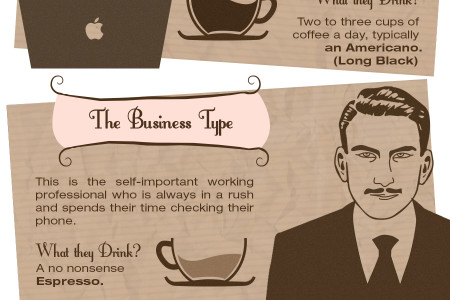 The Different Types of People You See at Coffee Shops - Infographic Infographic