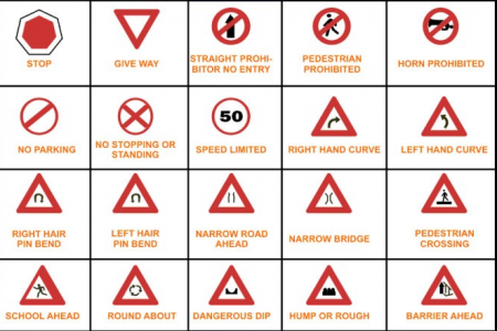 The different types of road signs Infographic