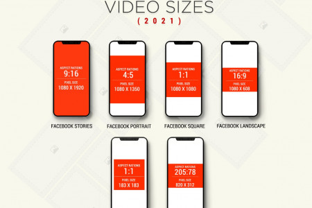 THE DIFFERENT VIDEO SIZES ON FACEBOOK Infographic