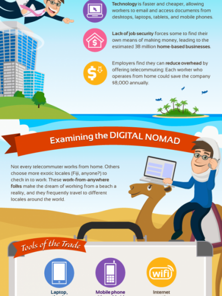The Digital Lifestyle Infographic