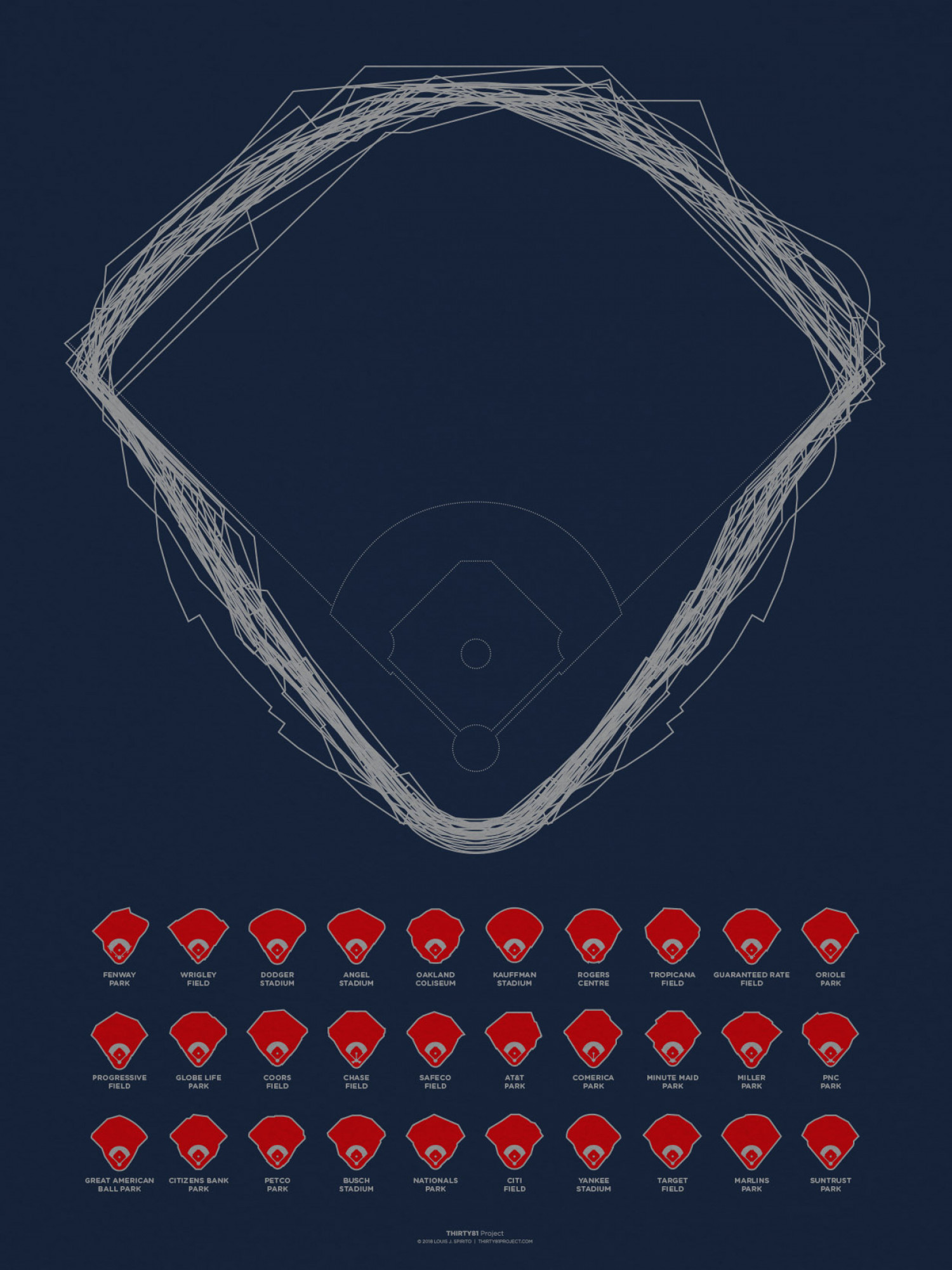 The Dimensions of Baseball Infographic