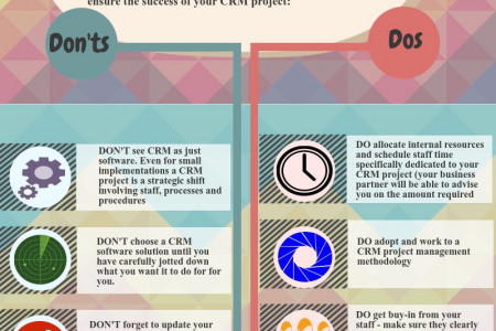 The Dos and Donts For CRM Infographic