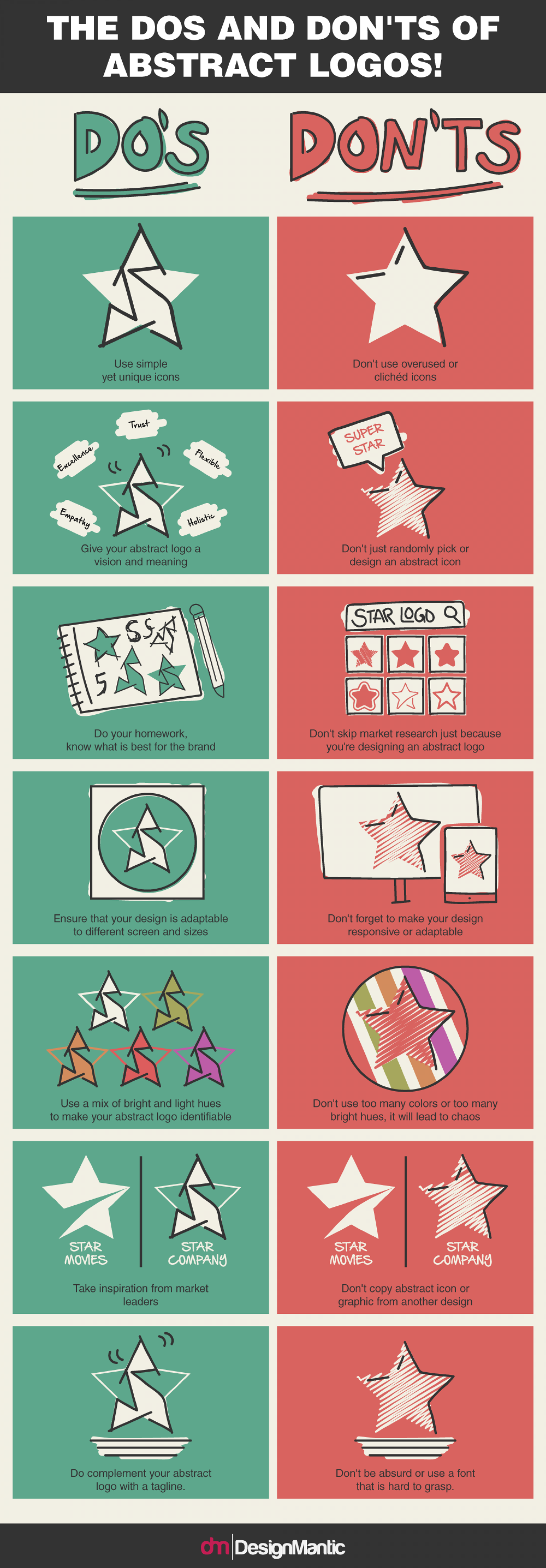 The Dos and Donts of Abstract Logos! Infographic