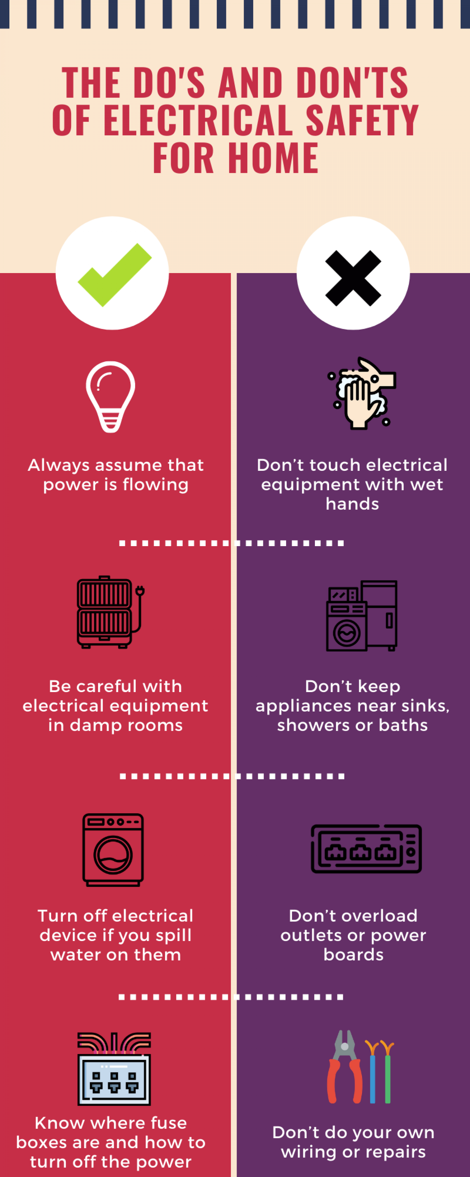 The Do's And Don'ts Of Electrical Safety For Home Infographic