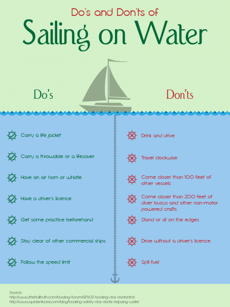 The Do's and Don'ts of Sailing Infographic