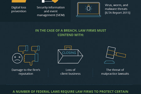 The Downright Terrifying Cost of a Data Breach Infographic