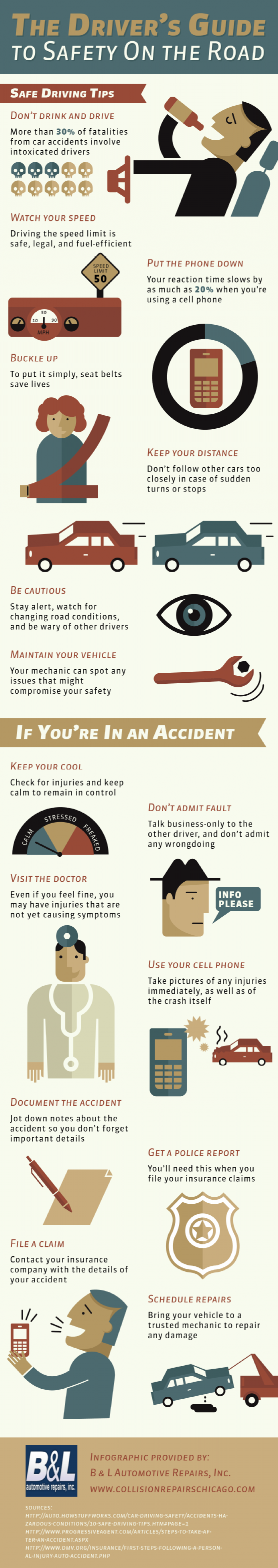 The Driver's Guide to Safety On the Road Infographic