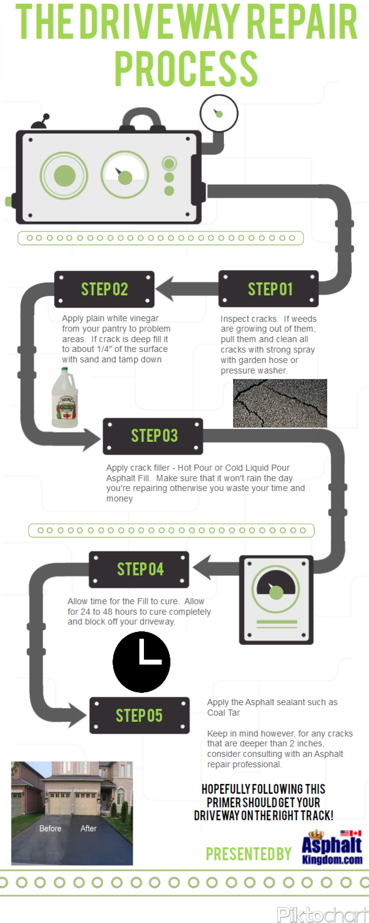 The Driveway Repair Process Infographic