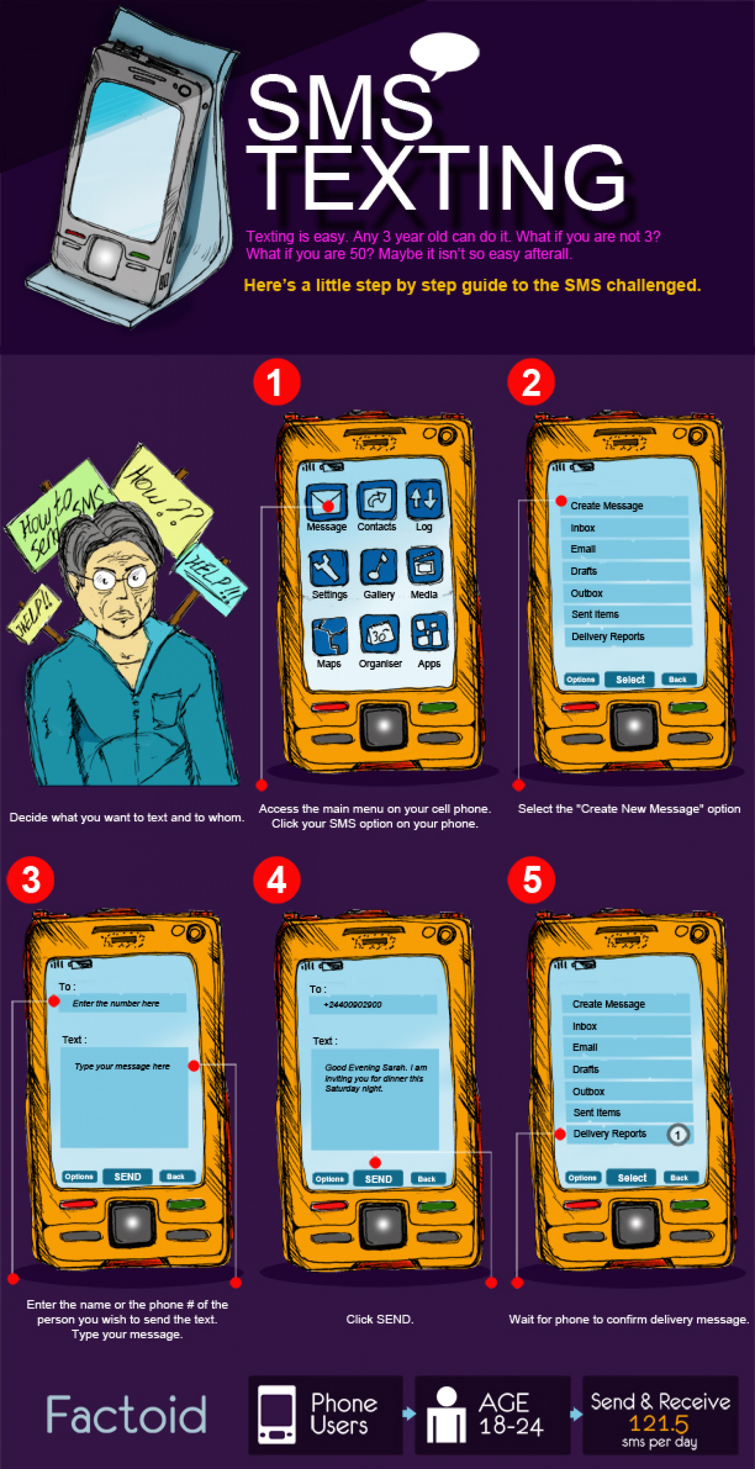 The Dummies Guide to Text Messaging Infographic
