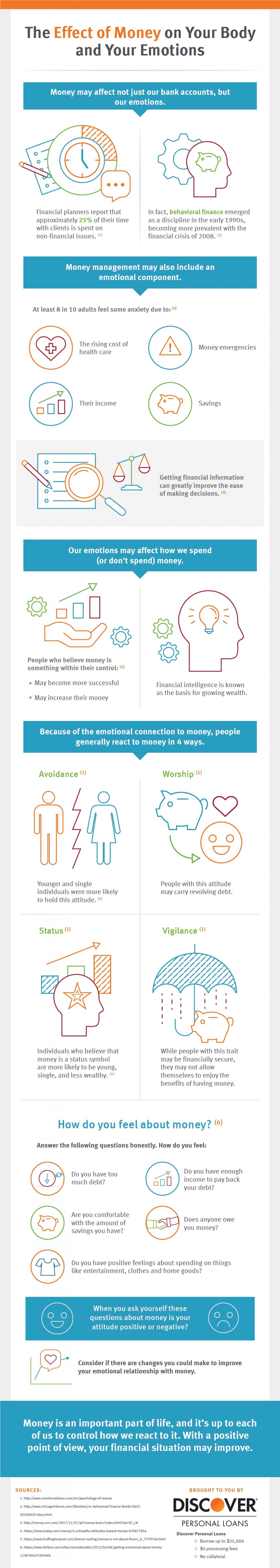 The Effect of Money on Your Body and  Your Emotions Infographic