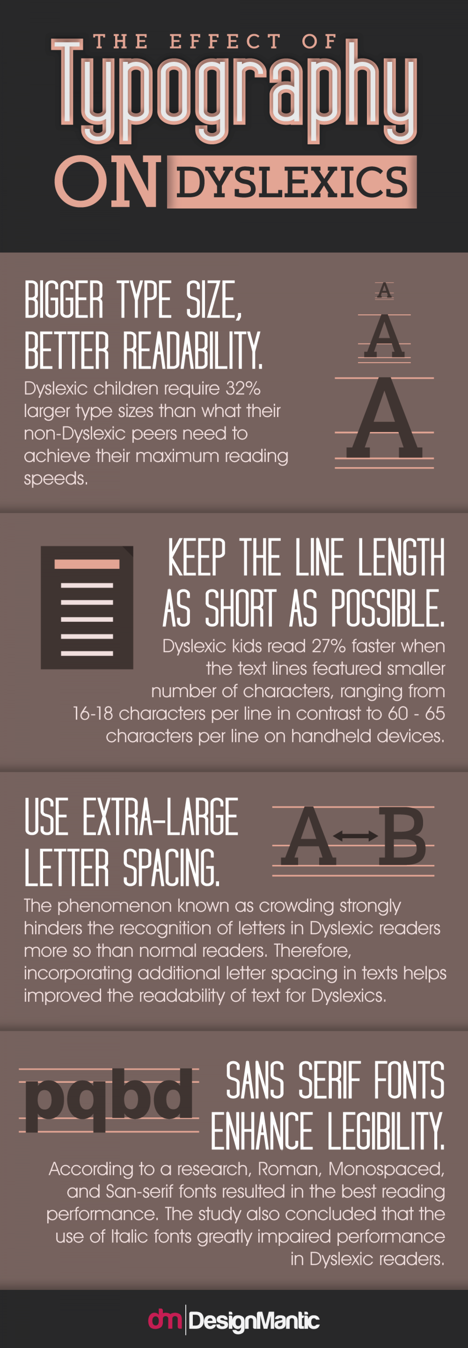 The Effect of Typography on Dyslexia Infographic