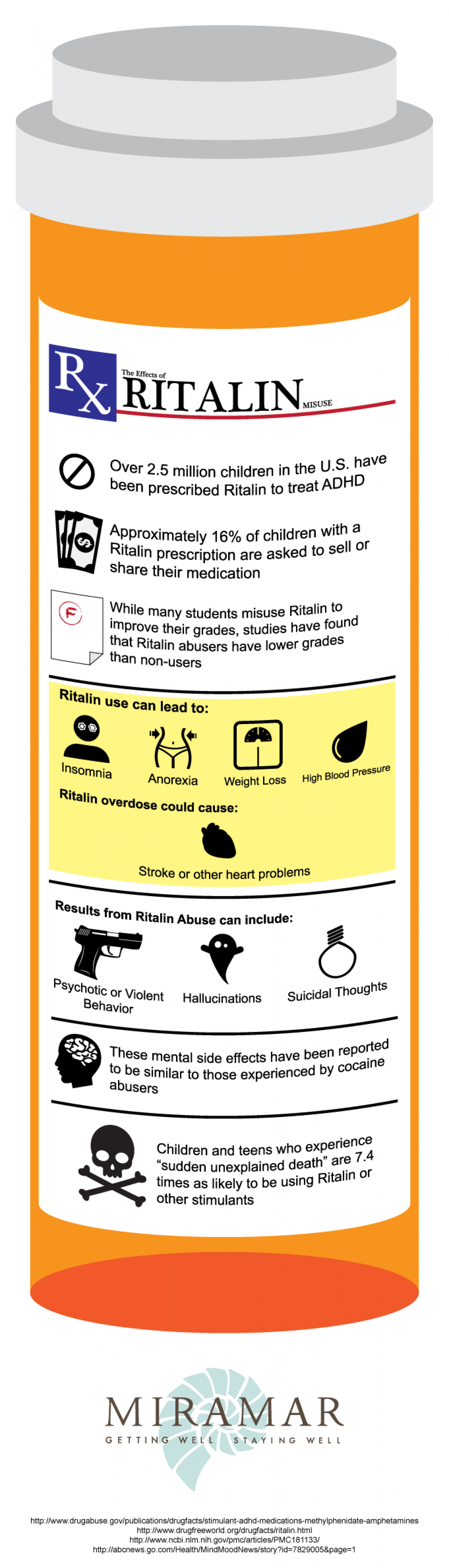 The Effects of Ritalin Misuse Infographic