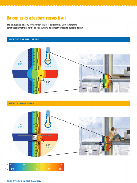 The Effects of Thermal Bridging inMulti Family Buildings Infographic